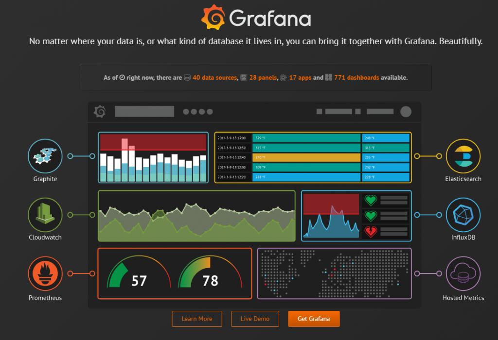 Monitoriza tu sistema con telegraf grafana e influxdb for Docker consul tutorial